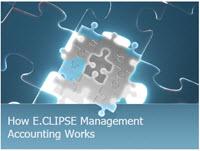 How E.CLIPSE works Thumbnail