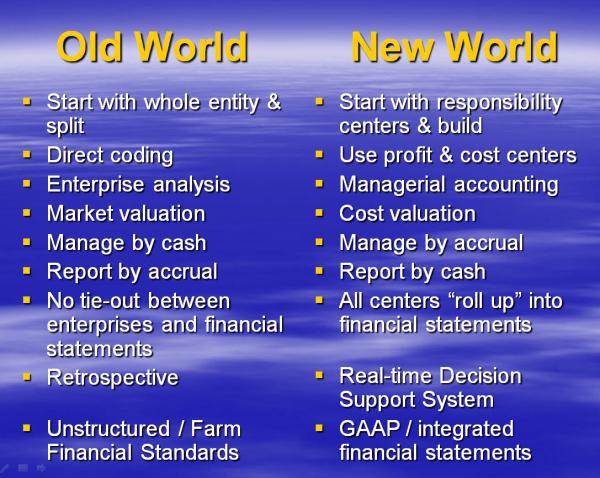 Old World New World resized 600