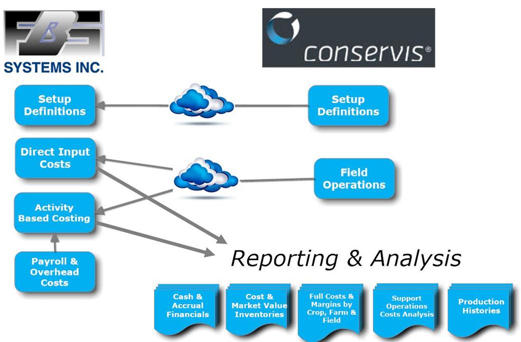 Conservis_Web.jpg